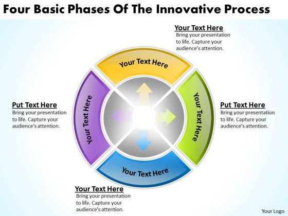 Basic Phases Of The Innovative Process Sample Business Plan Outline